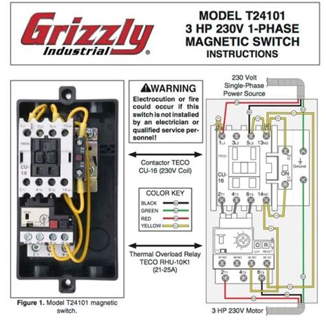 delta unisaw table saw wiring diagram wiring diagrams