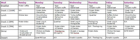 pumpkin pie protein cupcakes holiday week meal plan mackenzie s clean eats