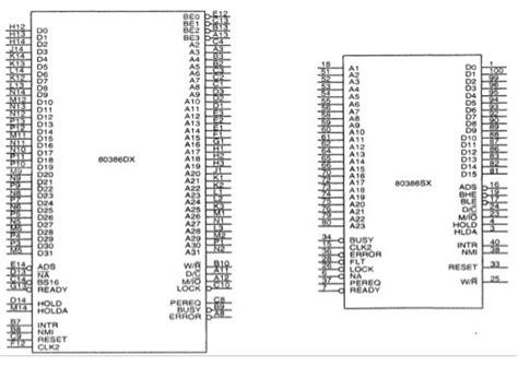 tutorialspoint microprocessor 8085 8086 microprocessor pin diagram repair wiring scheme