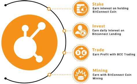 bitconnect coin bitconnect investment opportunity bitconnect coin a