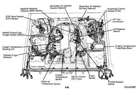 ford f150 engine diagram engine diagram for a 1994 ford f150 5 0 autos post