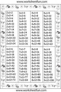 printable times tables chart images
