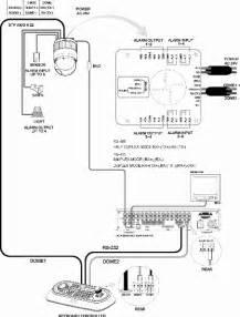 pelco rs485 ptz wiring diagram pelco wiring diagram
