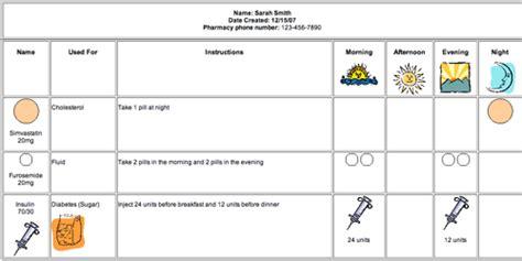 pill card template spreading health literacy ahrq pharmacy health literacy