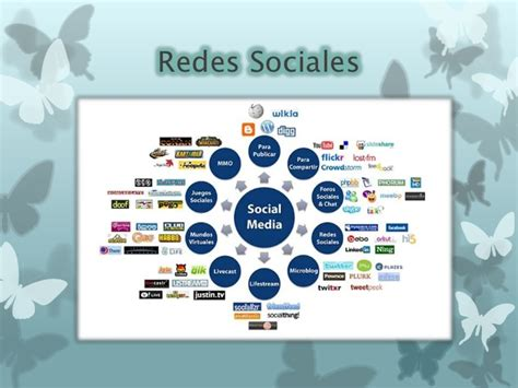 imagenes de las redes sociales y sus consecuencias adicci 243 n a las redes sociales y sus consecuencias