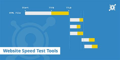 web layout testing tools top 15 free website speed test tools of 2017