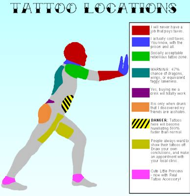 Tattoo Placement For Business | escapegrace june 2009