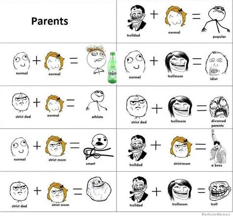 Types Of Meme Faces - parents and their kids weknowmemes