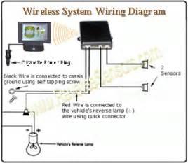 nissan reverse camera wiring diagram get free image
