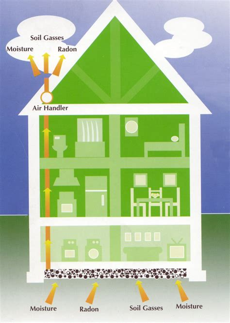 does your home high radon 2016