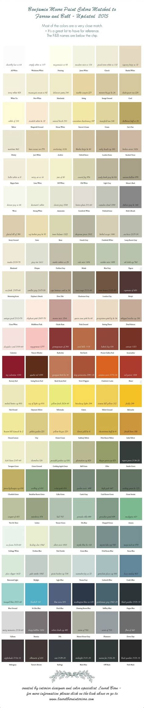 light paint colors benjamin moore paint colors matched to farrow and ball