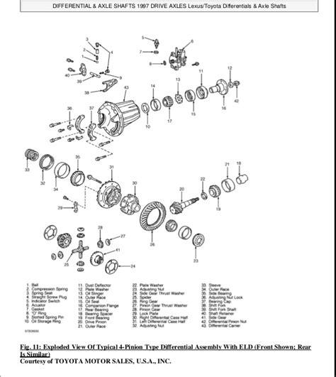 small engine service manuals 2000 lexus rx security system 1996 lexus lx 450 lx450 service repair manual