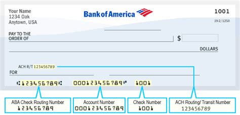 bank ach code banner bank routing numbers