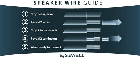 awg wire guide speaker wire guide sewelldirect