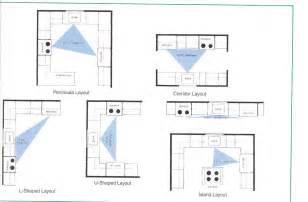 l shaped kitchen floor plans lightandwiregallery com