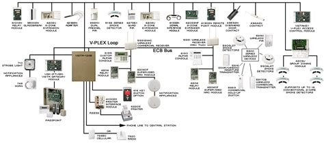 honeywell vista 20p wiring diagram 34 wiring diagram
