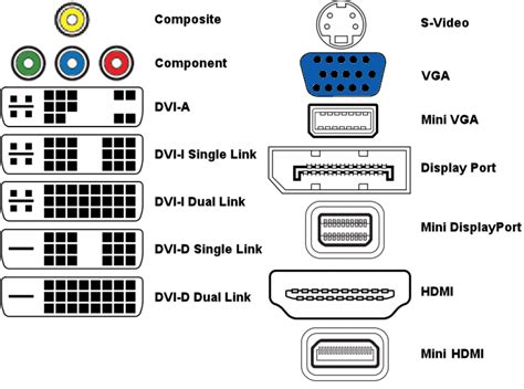 vga cable diagram wiring diagrams schematics