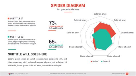 spider diagram template powerpoint spider diagram business