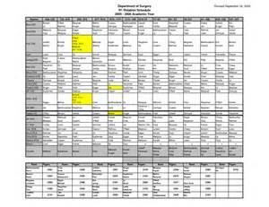 24 7 work schedule template best photos of 24 7 work schedule template 24 hour work