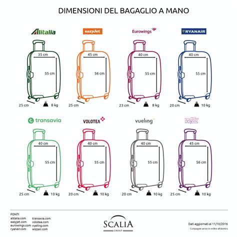 dimensioni bagaglio cabina valigie guida all acquisto le dimensioni