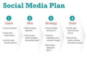 plan social media gallery for gt social media marketing strategy