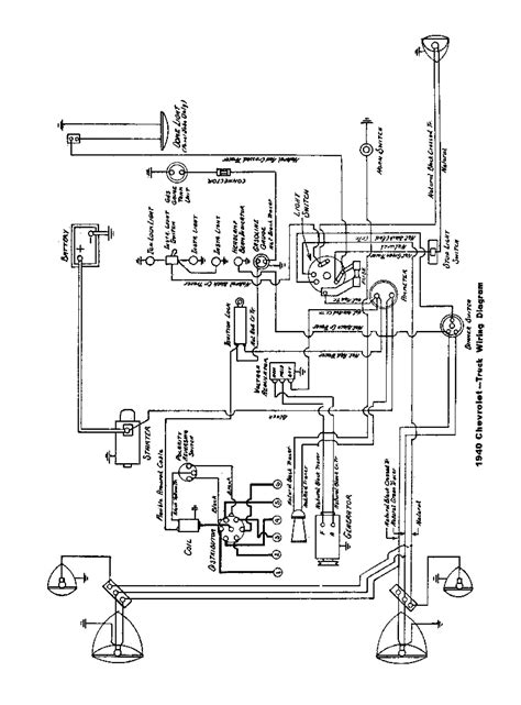 chevy wiring diagrams throughout truck diagram and for trucks wiring diagram
