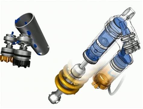 Motorrad Federbein Eintragung funktionsweise animation 214 hlins ttx federbein