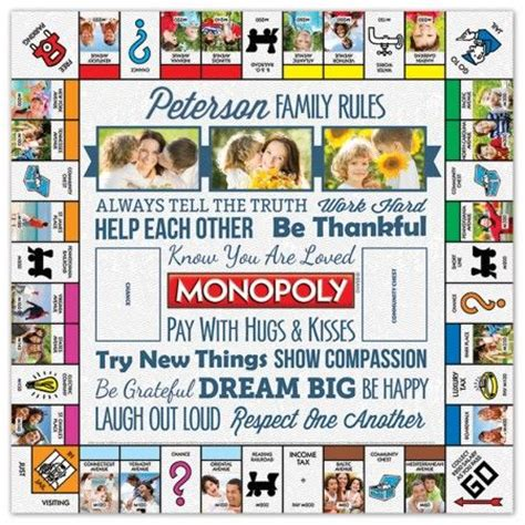 custom monopoly board template family custom monopoly board gifts