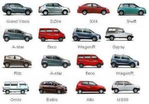 new car manufacturers in india maruti suzuki hikes prices by up to rs 20 000 deshgujarat