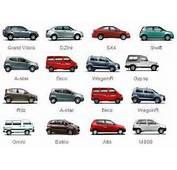 Maruti Suzuki – The World's Best Hatchback Car Manufacturer