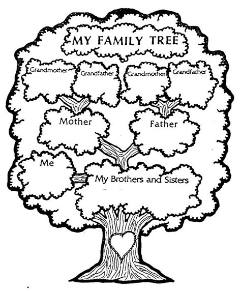 free printable family tree designs family tree template for kids madinbelgrade