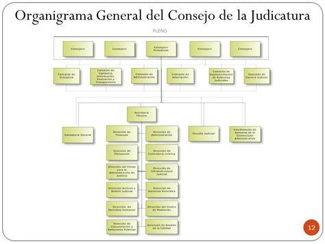 Gobierno Archivo Del Consejo De La Judicatura Del Poder | gobierno archivo del consejo de la judicatura del poder