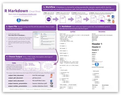 rmarkdown report template cheatsheets rstudio