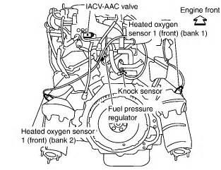 2001 nissan maxima p0505 2001 nissan maxima engine code p0505 2001 free engine