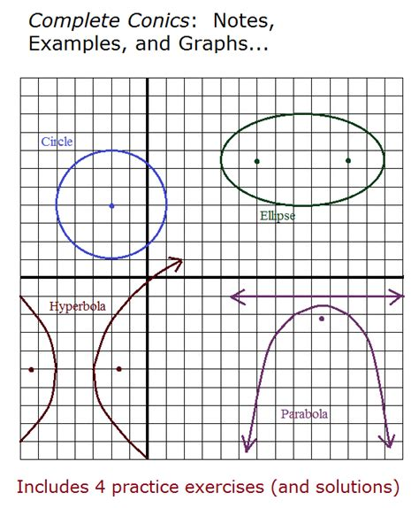 conic sections notes pdf math plane conics ii hyperbolas and parabolas