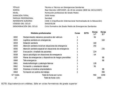 anatomofisiologa y patologa bsicas decreto 76 2013 de 25 de septiembre por el que se establece el currculo del ciclo formativo de