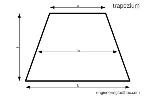 Properties Of Trapezium