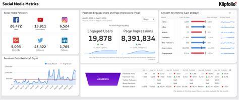 Social Media Metrics Klipfolio Com Social Media Kpis Template