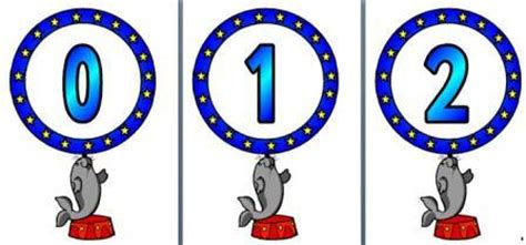 free printable number line banner circus theme teaching resources printable banners