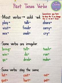 crafting connections past tense verbs anchor chart