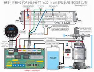 997 1 tt ecu wiring diagram 6speedonline porsche forum