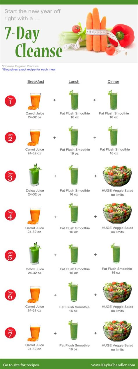 1 Week Detox Cleanse Diet Plan by 7 Day Detox On Detox Diets 1 Week Cleanse And