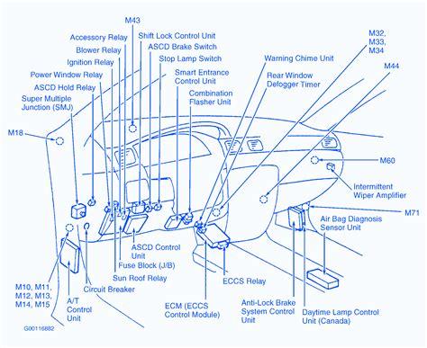 nissan sx  interior fuse boxblock circuit breaker