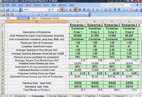 Online Tools To Help You Estimate Production Costs Manufacturing Cost Estimate Template