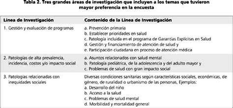 estomatolog 237 a universidad peruana cayetano heredia un articulo interesante con preguntas comunes a la cuota