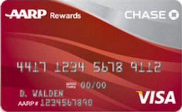 Discover Card Rewards Calendar Cashback At Gas Stations