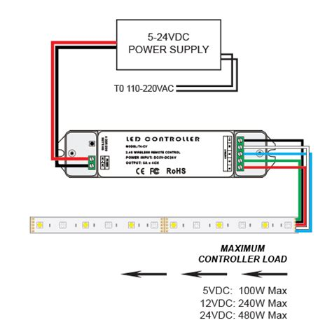 led controller wiring diagram led free wiring diagrams