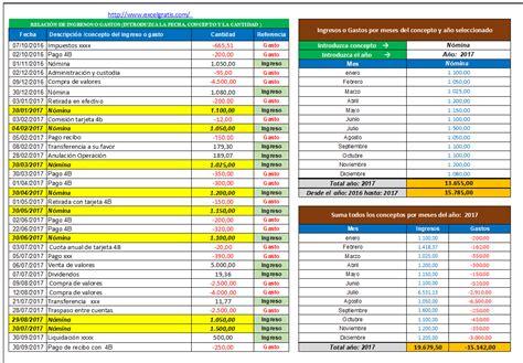 Hojas De Excel Gratis Excel Gratis Parte 2 | hojas de excel gratis excel gratis parte 2 plantilla excel