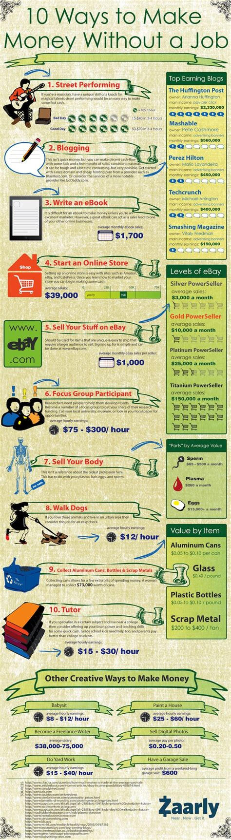 Earning Ways 10 Ways To Earn Money Infographics Graphs Net