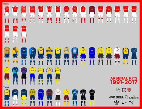 Football Minions Arsenal minion in arsenal kit history thepix info
